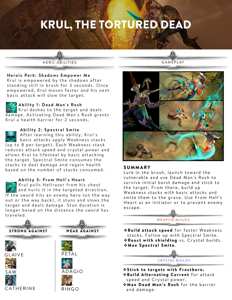 Vainglory, Author at Vainglory | Page 5 of 6